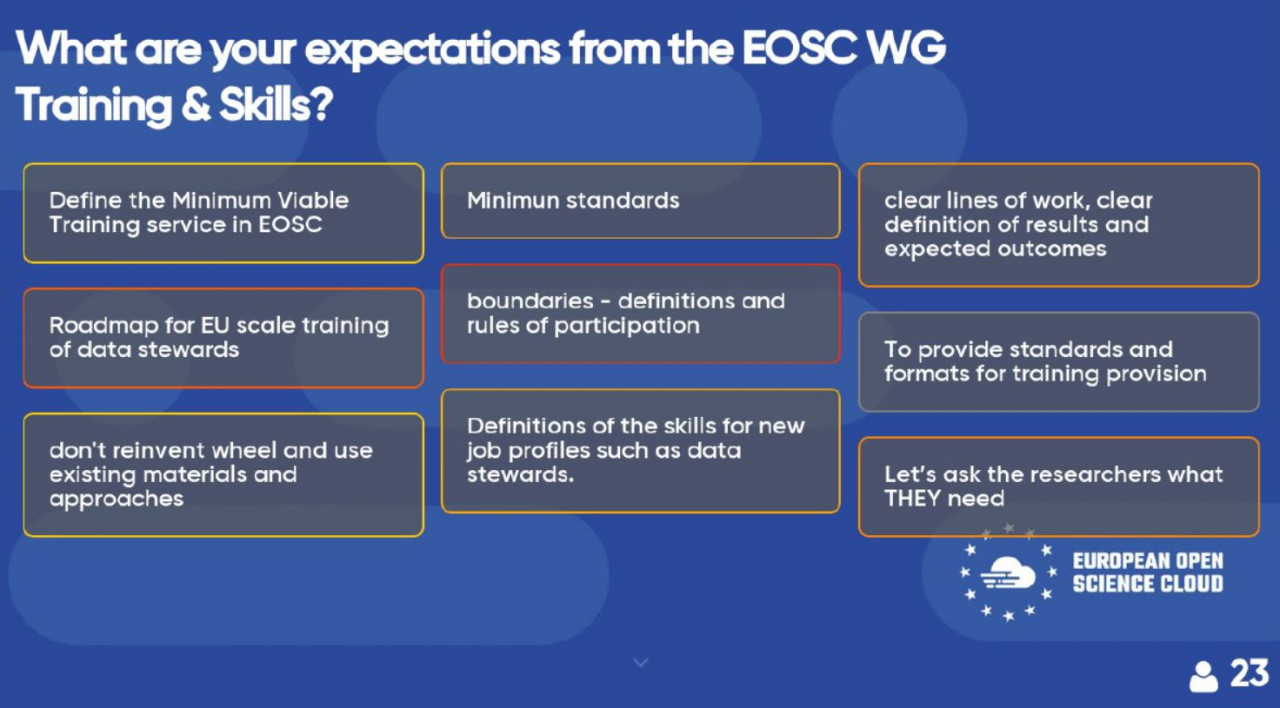 Participants of the EOSC Training & Skills Working Group breakout session voiced their expectations.