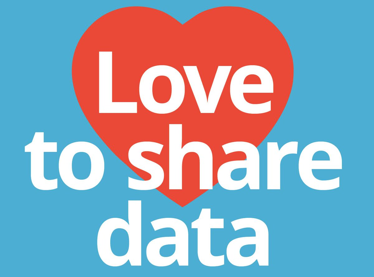 Love-to-share-data