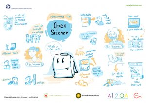 Open Science Workshop Vienna 2017