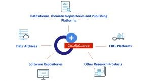 Guidelines for the scientific content providers in EOSC-hub