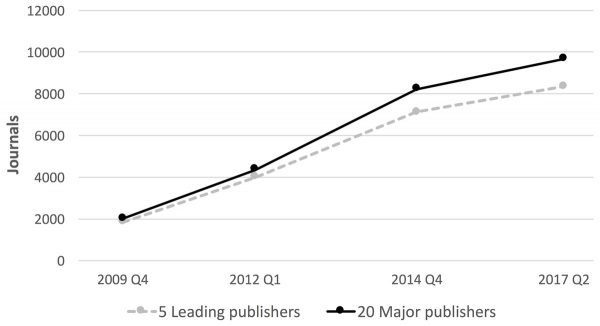 The worst of both worlds: Hybrid Open Access - OpenAIRE Blog